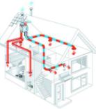 Construcción de passive house