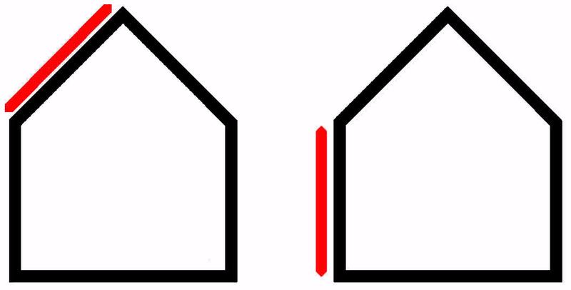 sistemas de aislamiento térmico por el exterior S.A.T.E